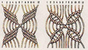 Давня узелковая техніка макраме - модне хобі на все часи