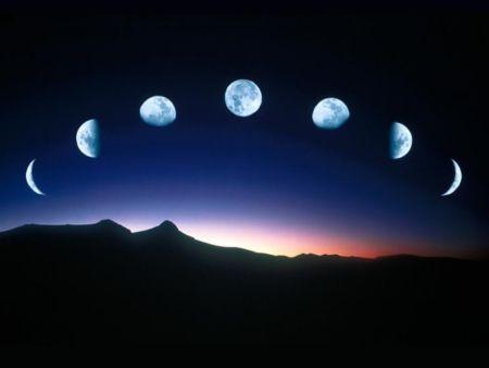 Епіляція за місячним календарем