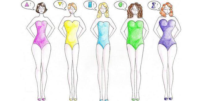 Як підібрати сукню за типом фігури