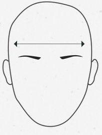 Як вибрати чоловічу зачіску?