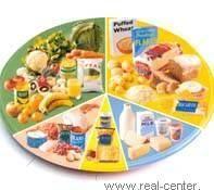 Лікувальна дієта при коліті (здорове й лікувальне харчування)