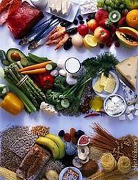 Лікувальне харчування. Дієта №3 при хронічних захворюваннях кишечника