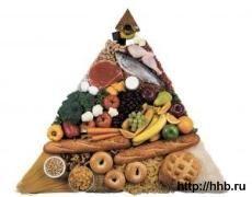 Лікувальне харчування. Дієта № 4б при гострих захворюваннях кишечника.