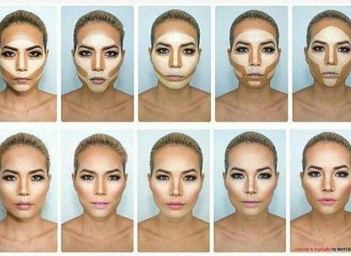 Магія макіяжу: як зробити контурінг