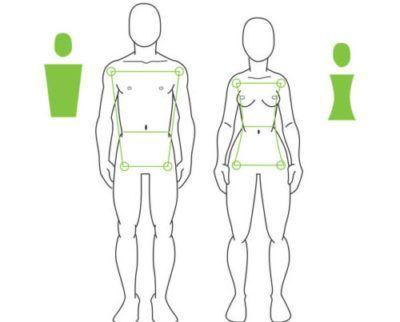 Норма жиру в організмі жінок і чоловіків, таблиця і формула розрахунку