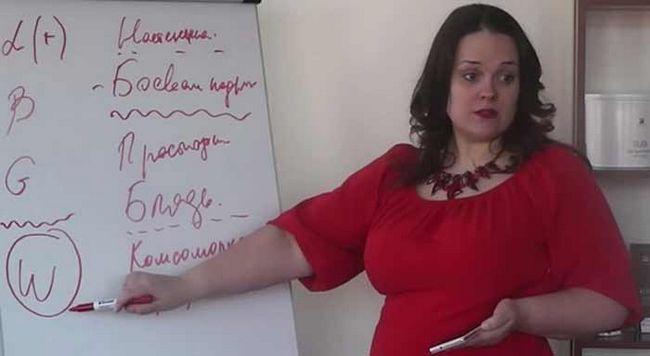 Відео-поради для жінок від печерської зривають дах чоловікам!