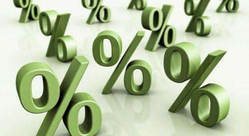 Вираховуємо відсоток від суми без технічних засобів або з калькулятором