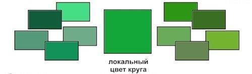Зелений колір в чоловічому гардеробі